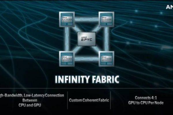 AMD svela alcuni dettagli alla base della tecnologia Infinity Fabric