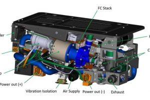 Motori fuel cell a idrogeno testati in Italia. Avviato l'impianto di Nuvera a Bergamo