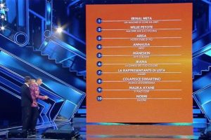 Sanremo 2021, la classifica dei big dopo la quarta serata