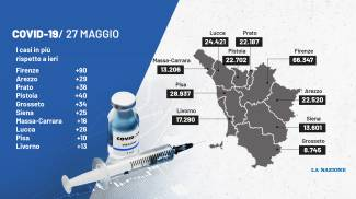 La situazione Covid in Toscana al 27 maggio