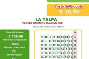 Superenalotto: a Reggio Calabria centrato un 5+1, il vincitore ha acquistato una quota di sistema portando a casa 10 mila euro
