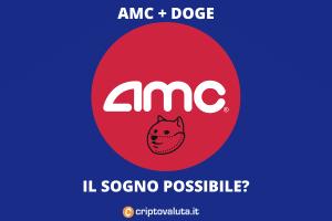 Dogecoin: accettata AMC Entertainment? DOGE può volare!