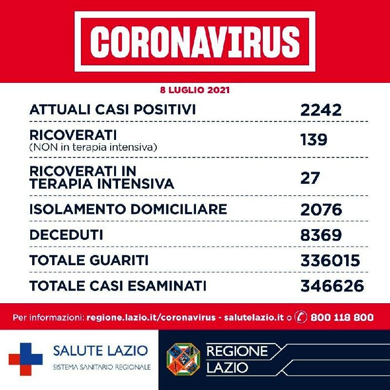 Coronavirus 08.07.2021-2