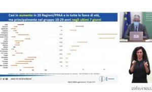 Covid in Italia: in aumento la variante Beta, più resistente ai vaccini