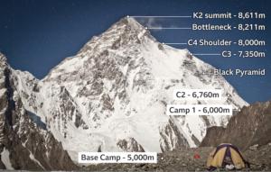 K2 (8611 m): tentativi alla vetta in serata | MountainBlogMountainBlog | The Outdoor Lifestyle Journal