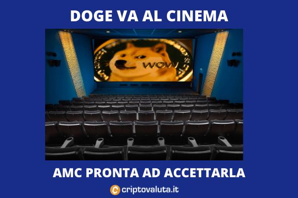 BOMBA Dogecoin: Arriva al cinema   ACM Entertainment accetterà DOGE